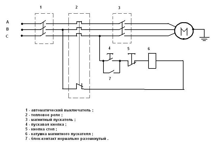 Схем подключения электродвигателя в трёхфазную сеть две.  Катушка магнитного пускателя на 220 В.