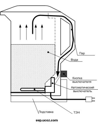 электрические схемы для начинающих
