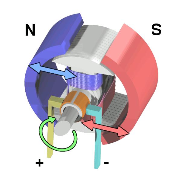 устройство электродвигателя постоянного тока