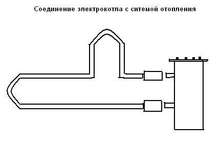 электрическое водяное