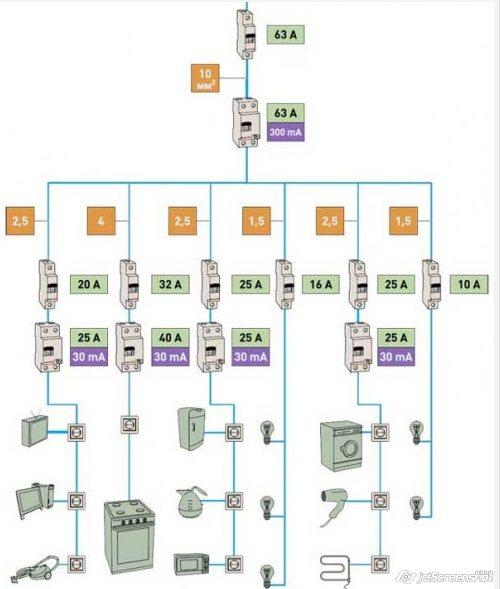 схема электропроводки в квартире