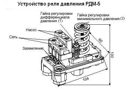устройство реле давления РДМ-5